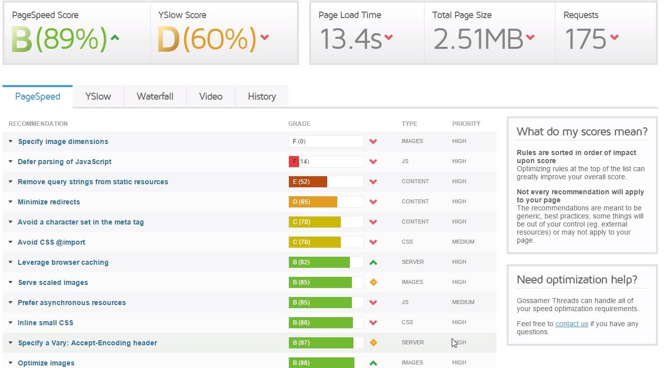 Test de velocidad de carga web con gtmetrix