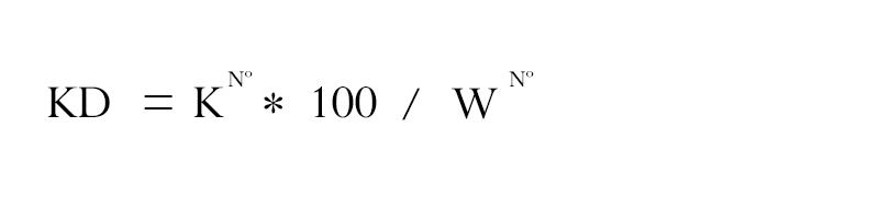 Fórmula de keyword density