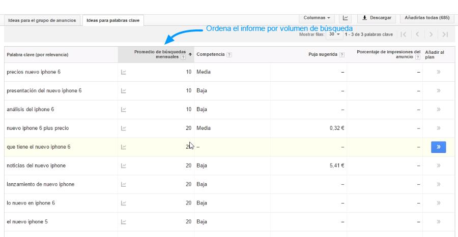 Ordenar el informe de adwords por volumen
