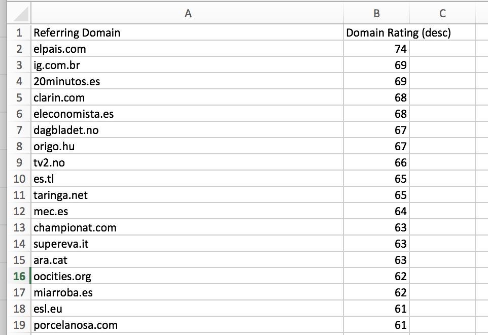 calidad de enlaces