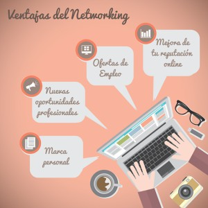 Beneficios del Networking