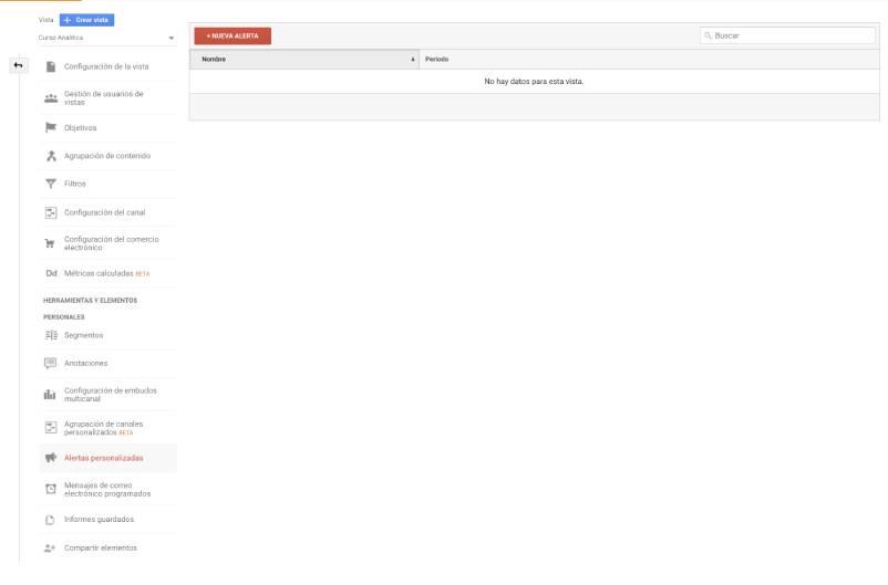 alerta personalizada Google Analytics
