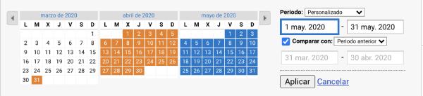 configuracion por fechas google analytics 2