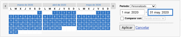 configuracion por fechas google analytics