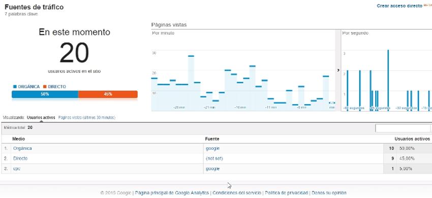 fuentes de trafico tiempo real google analytics