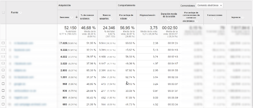 informe trafico referencial google analytics