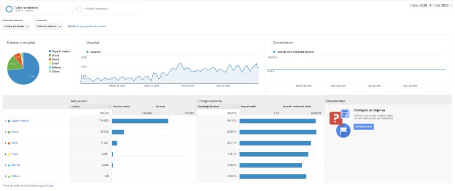 vision general adquisicion google analytics