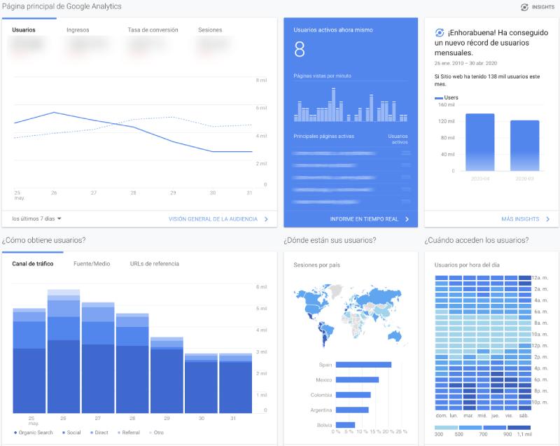 vision general google analytics.jpg