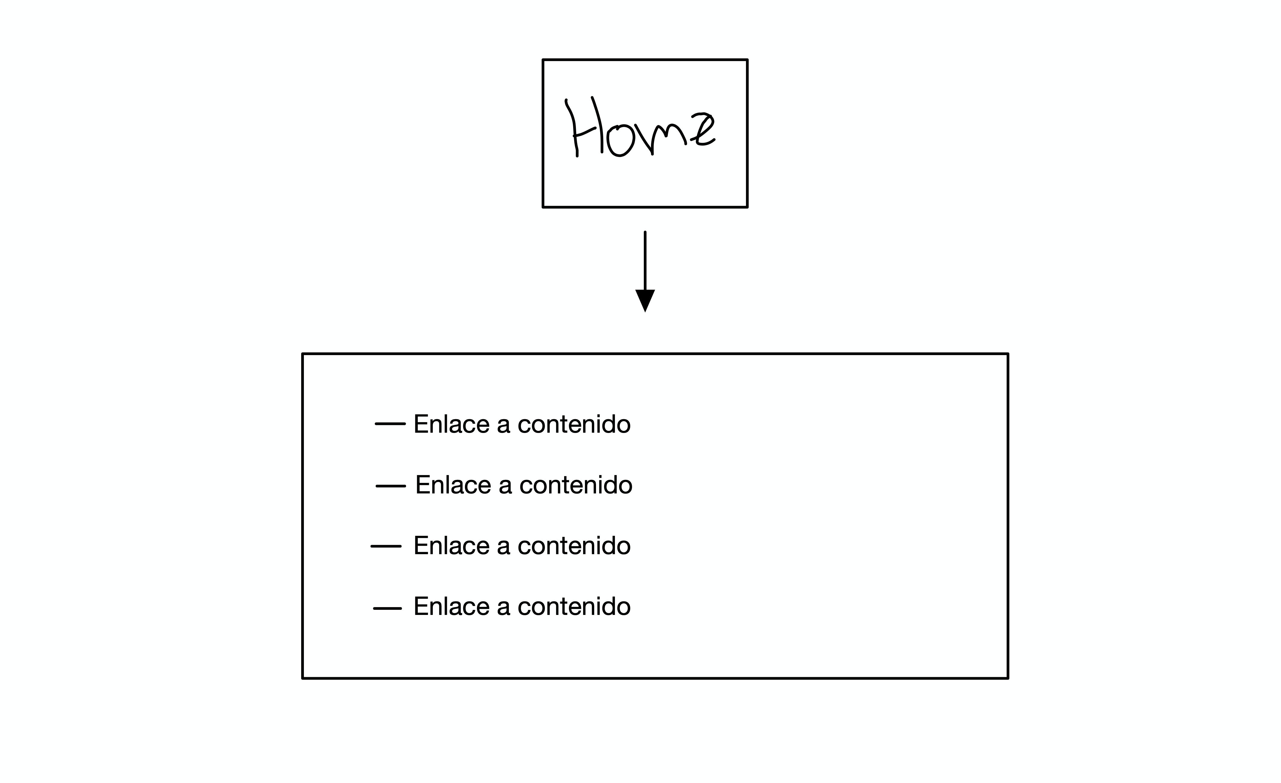 IA Horizontal