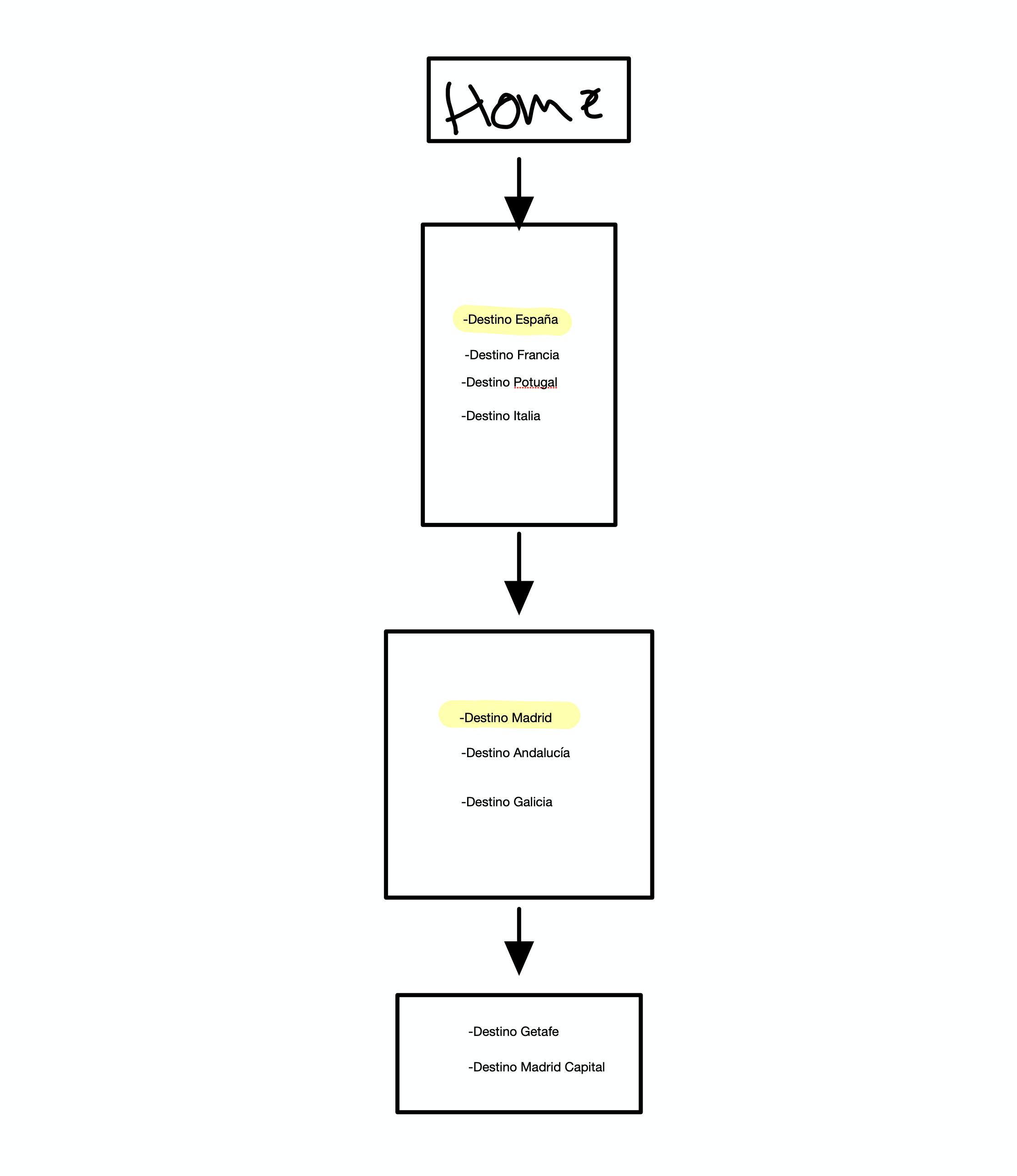 IA Vertical 2